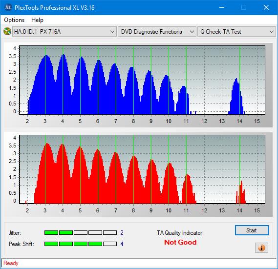 Panasonic SW810/SW820/SW830/SW840-ta-test-inner-zone-layer-0-_6x_px-716a.png