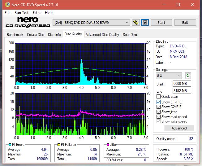 Panasonic SW810/SW820/SW830/SW840-dq_8x_dw1620.png