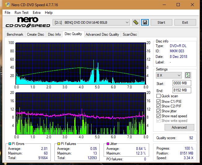 Panasonic SW810/SW820/SW830/SW840-dq_8x_dw1640.png