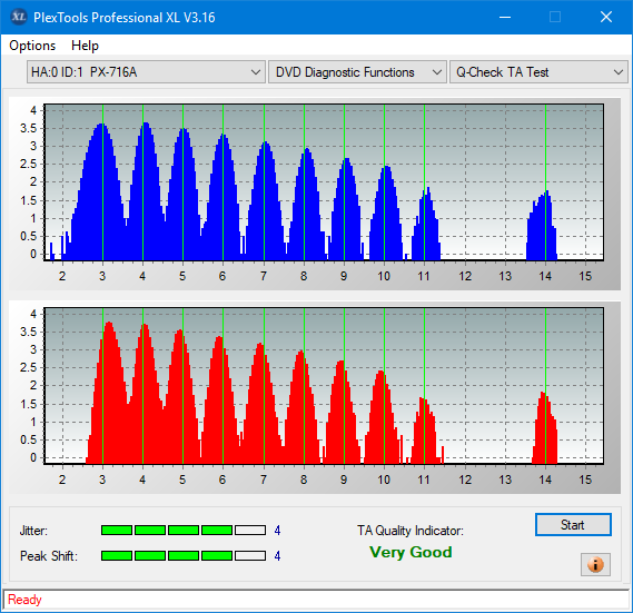 Digital Max DRW-5S163 r2005-ta-test-outer-zone-layer-0-_4x_px-716a.png