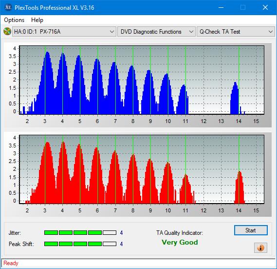 Nazwa:  TA Test (Inner Zone Layer 0)_6x_PX-716A.png,  obejrzany:  175 razy,  rozmiar:  41.2 KB.