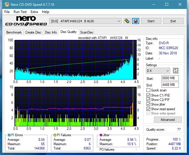 Nazwa:  DQ_8x_iHAS124-B.png,  obejrzany:  176 razy,  rozmiar:  74.5 KB.