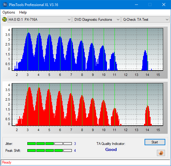 Nazwa:  TA Test (Inner Zone Layer 0)_8x_PX-716A.png,  obejrzany:  177 razy,  rozmiar:  40.5 KB.