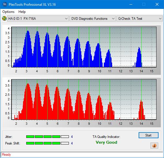 Nazwa:  TA Test (Inner Zone Layer 0)_12x_PX-716A.png,  obejrzany:  178 razy,  rozmiar:  41.0 KB.