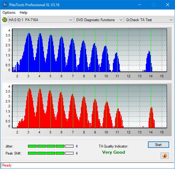 Nazwa:  TA Test (Inner Zone Layer 0)_16x_PX-716A.png,  obejrzany:  177 razy,  rozmiar:  41.2 KB.