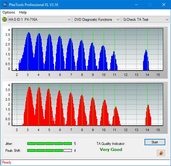 Nazwa:  TA Test (Middle Zone Layer 0)_16x_PX-716A.png,  obejrzany:  179 razy,  rozmiar:  41.3 KB.