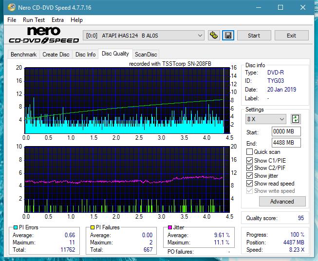 Nazwa:  DQ_3x_iHAS124-B.png,  obejrzany:  36 razy,  rozmiar:  74.8 KB.