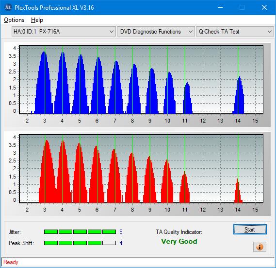 Nazwa:  TA Test (Middle Zone Layer 0)_3x_PX-716A.png,  obejrzany:  36 razy,  rozmiar:  40.8 KB.