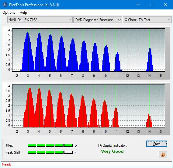 Nazwa:  TA Test (Outer Zone Layer 0)_3x_PX-716A.png,  obejrzany:  36 razy,  rozmiar:  40.6 KB.