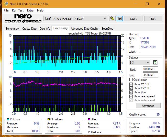 Nazwa:  DQ_4x_iHAS324-A.png,  obejrzany:  36 razy,  rozmiar:  77.9 KB.