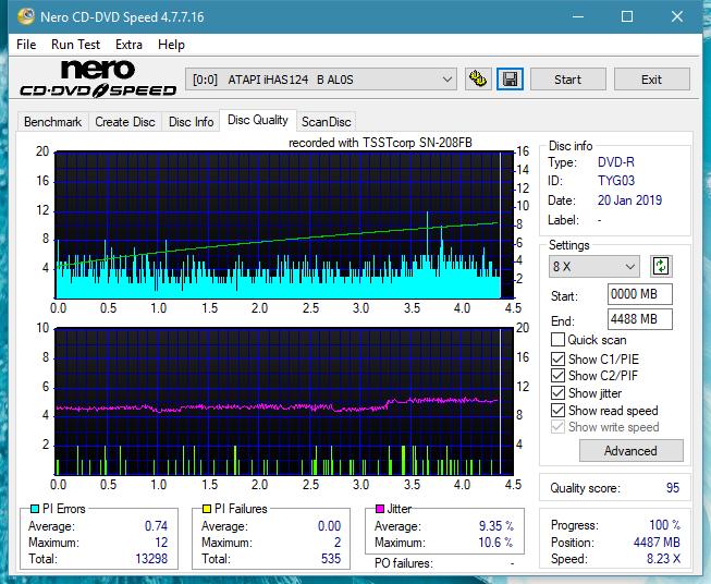 Nazwa:  DQ_4x_iHAS124-B.png,  obejrzany:  36 razy,  rozmiar:  74.8 KB.
