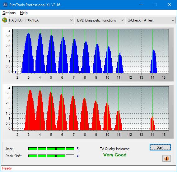 Nazwa:  TA Test (Middle Zone Layer 0)_4x_PX-716A.png,  obejrzany:  36 razy,  rozmiar:  41.4 KB.