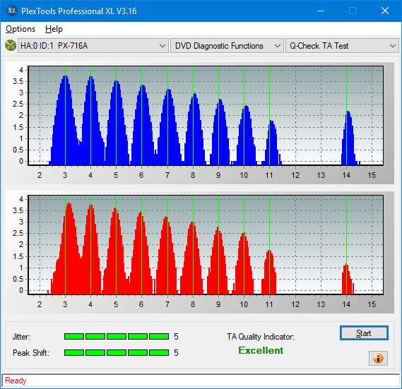 Nazwa:  TA Test (Outer Zone Layer 0)_4x_PX-716A.png,  obejrzany:  36 razy,  rozmiar:  40.9 KB.