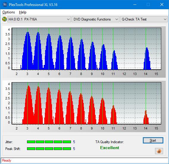 Nazwa:  TA Test (Middle Zone Layer 0)_6x_PX-716A.png,  obejrzany:  36 razy,  rozmiar:  41.0 KB.