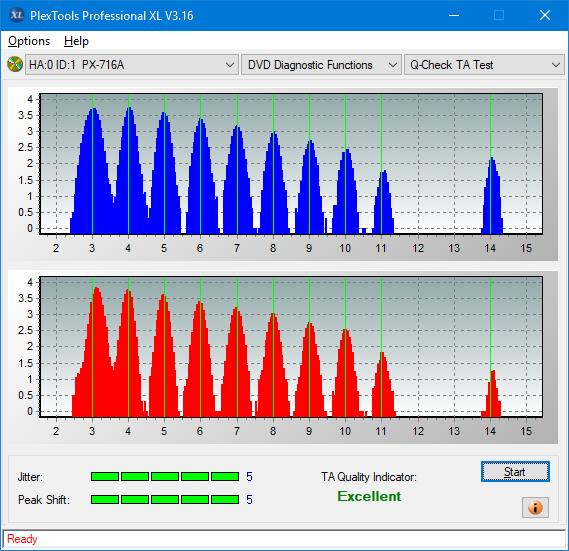 Nazwa:  TA Test (Outer Zone Layer 0)_6x_PX-716A.png,  obejrzany:  36 razy,  rozmiar:  40.9 KB.