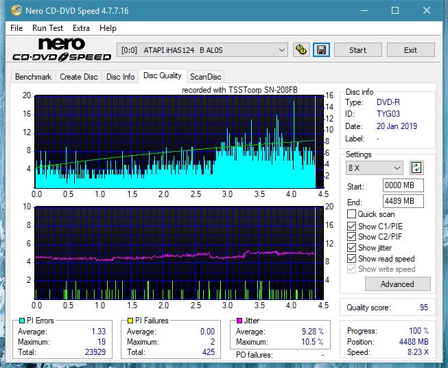 Nazwa:  DQ_8x_iHAS124-B.png,  obejrzany:  36 razy,  rozmiar:  79.0 KB.
