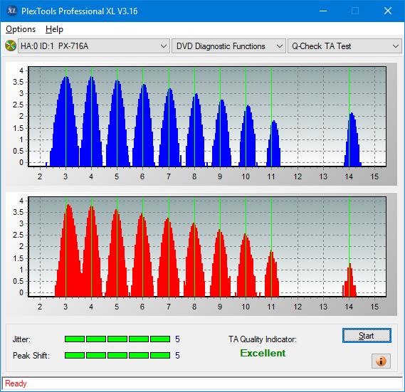 Nazwa:  TA Test (Middle Zone Layer 0)_8x_PX-716A.png,  obejrzany:  36 razy,  rozmiar:  40.9 KB.