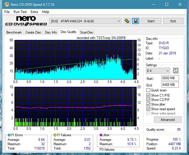 Nazwa:  DQ_3x_iHAS124-B.png,  obejrzany:  27 razy,  rozmiar:  79.4 KB.