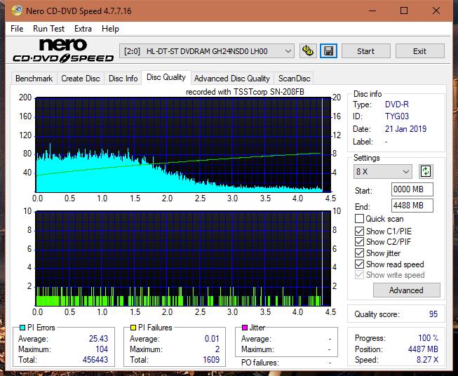 Nazwa:  DQ_3x_GH24NSD0.png,  obejrzany:  27 razy,  rozmiar:  72.3 KB.