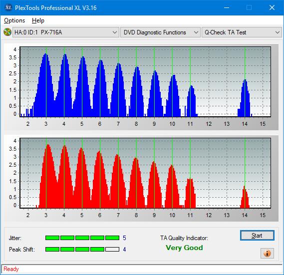 Nazwa:  TA Test (Inner Zone Layer 0)_3x_PX-716A.png,  obejrzany:  27 razy,  rozmiar:  41.0 KB.