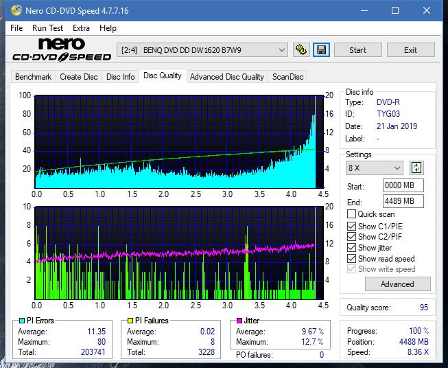 Nazwa:  DQ_4x_DW1620.png,  obejrzany:  27 razy,  rozmiar:  65.9 KB.