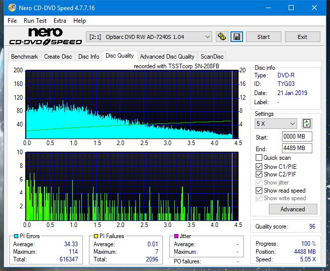 Nazwa:  DQ_4x_AD-7240S.png,  obejrzany:  27 razy,  rozmiar:  71.2 KB.