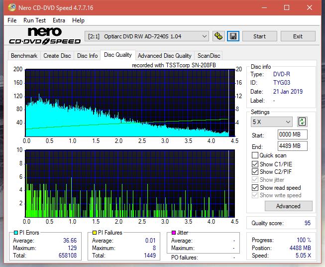Nazwa:  DQ_6x_AD-7240S.png,  obejrzany:  27 razy,  rozmiar:  64.0 KB.