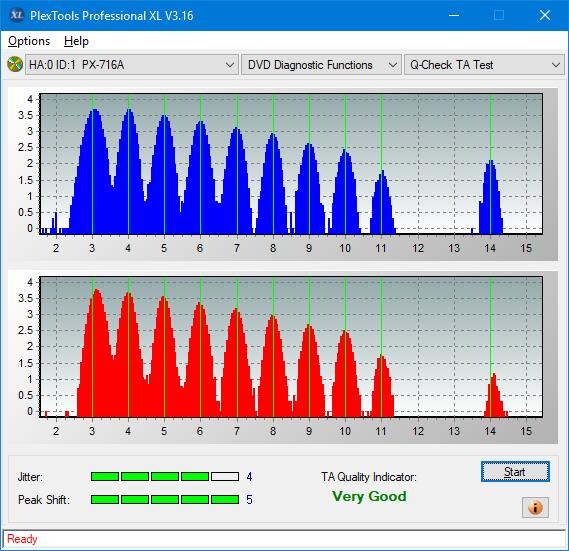 Nazwa:  TA Test (Middle Zone Layer 0)_6x_PX-716A.png,  obejrzany:  27 razy,  rozmiar:  40.8 KB.