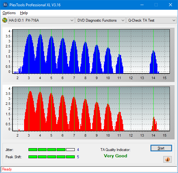 Nazwa:  TA Test (Middle Zone Layer 0)_8x_PX-716A.png,  obejrzany:  27 razy,  rozmiar:  41.1 KB.