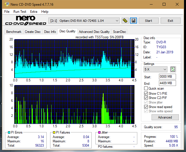 Nazwa:  DQ_3x_AD-7240S.png,  obejrzany:  17 razy,  rozmiar:  61.6 KB.
