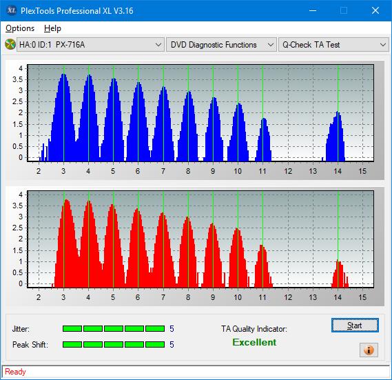Nazwa:  TA Test (Middle Zone Layer 0)_3x_PX-716A.png,  obejrzany:  17 razy,  rozmiar:  41.1 KB.
