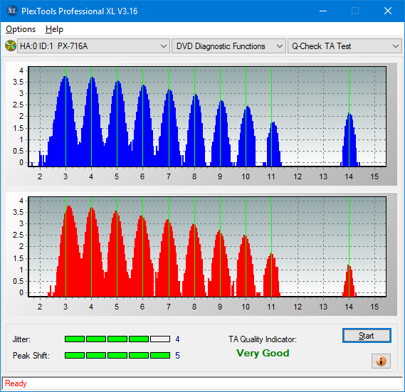 Nazwa:  TA Test (Outer Zone Layer 0)_3x_PX-716A.png,  obejrzany:  17 razy,  rozmiar:  41.0 KB.