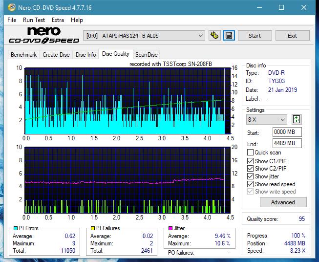 Nazwa:  DQ_4x_iHAS124-B.png,  obejrzany:  17 razy,  rozmiar:  79.2 KB.