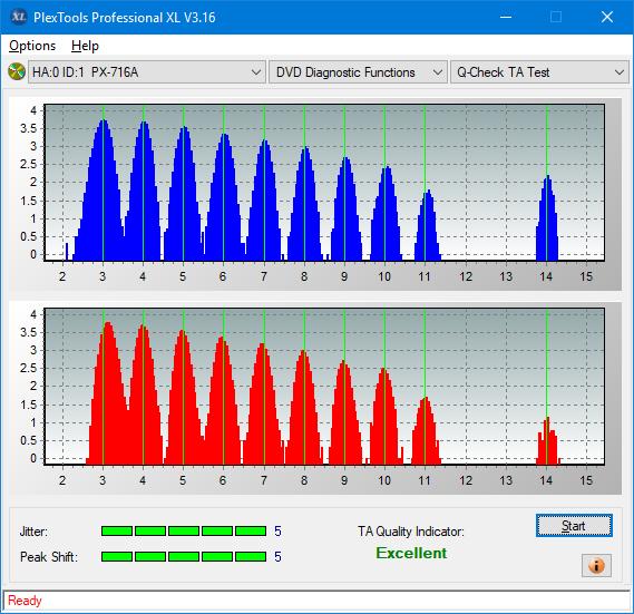 Nazwa:  TA Test (Middle Zone Layer 0)_4x_PX-716A.png,  obejrzany:  17 razy,  rozmiar:  41.0 KB.