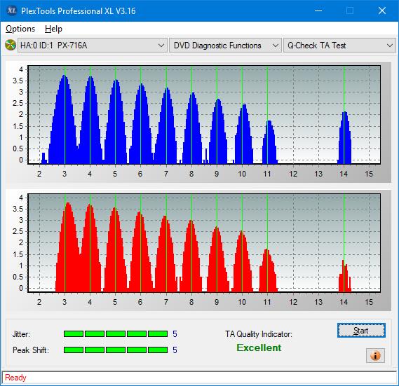 Nazwa:  TA Test (Outer Zone Layer 0)_4x_PX-716A.png,  obejrzany:  17 razy,  rozmiar:  40.8 KB.