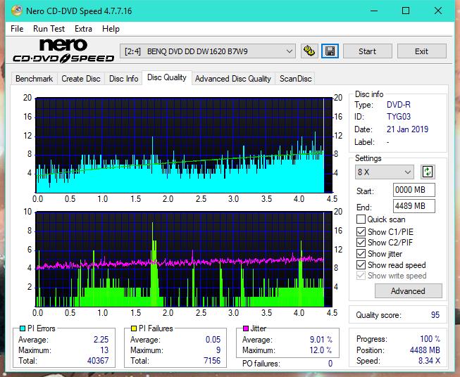 Nazwa:  DQ_6x_DW1620.png,  obejrzany:  17 razy,  rozmiar:  76.0 KB.