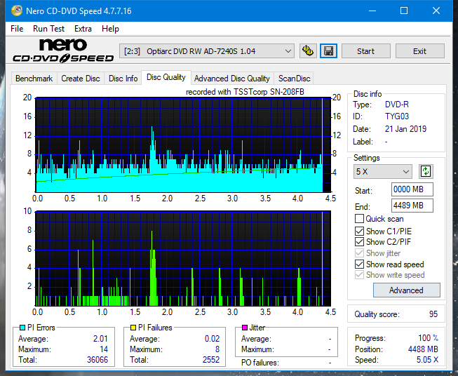Nazwa:  DQ_6x_AD-7240S.png,  obejrzany:  17 razy,  rozmiar:  69.6 KB.