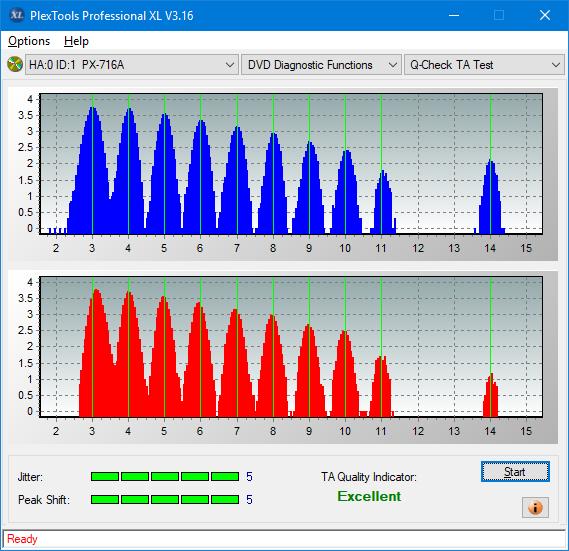 Nazwa:  TA Test (Inner Zone Layer 0)_6x_PX-716A.png,  obejrzany:  17 razy,  rozmiar:  40.9 KB.