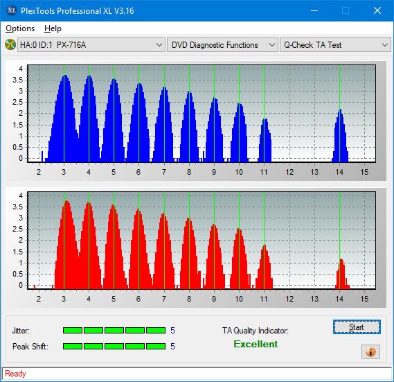 Nazwa:  TA Test (Middle Zone Layer 0)_6x_PX-716A.png,  obejrzany:  17 razy,  rozmiar:  41.2 KB.