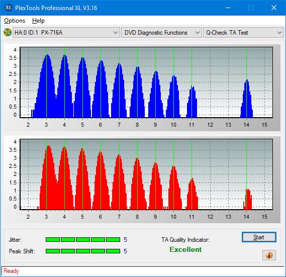 Nazwa:  TA Test (Middle Zone Layer 0)_8x_PX-716A.png,  obejrzany:  15 razy,  rozmiar:  41.0 KB.