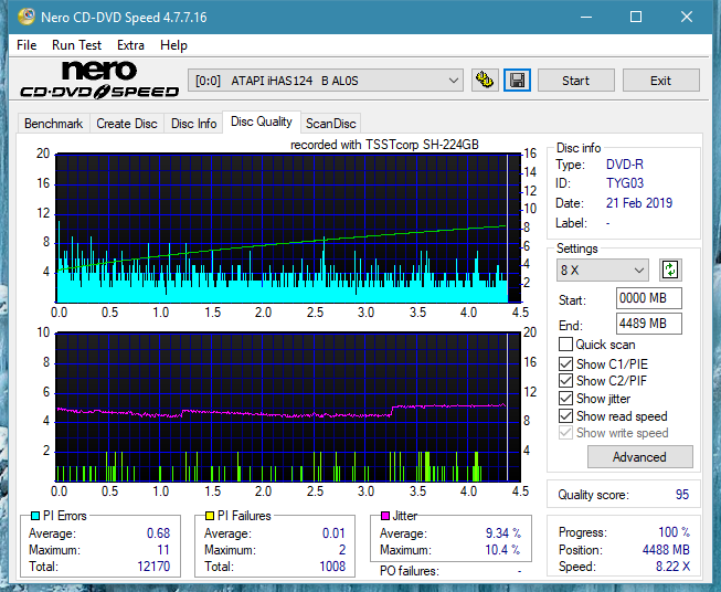 Samsung SH-224BB \SH-224DB\SH-224FB\Samsung SH-224GB-dq_6x_ihas124-b.png