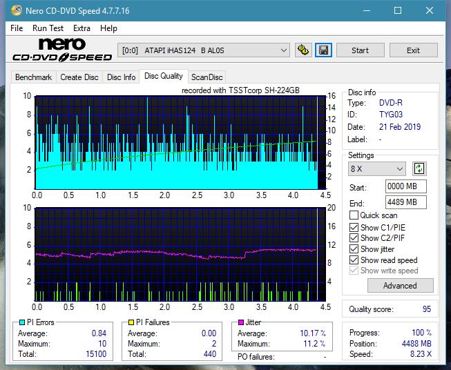 Samsung SH-224BB \SH-224DB\SH-224FB\Samsung SH-224GB-dq_10x_ihas124-b.png
