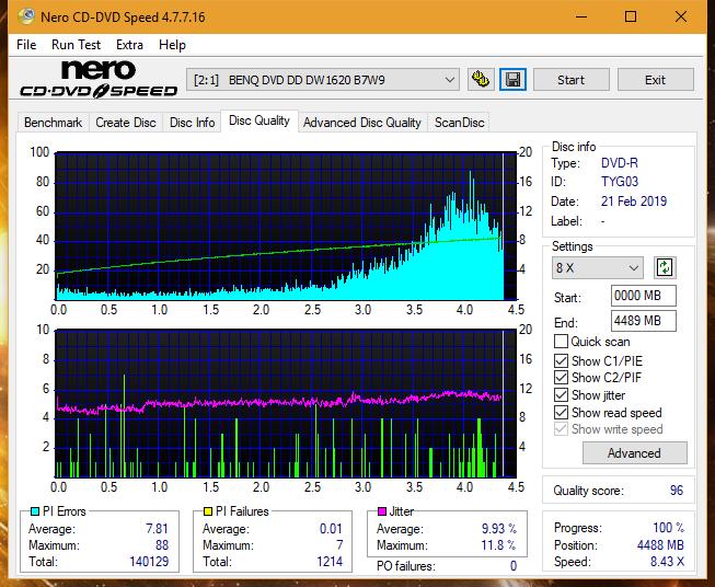 Samsung SH-224BB \SH-224DB\SH-224FB\Samsung SH-224GB-dq_12x_dw1620.png