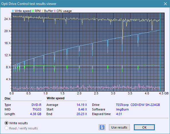 Samsung SH-224BB \SH-224DB\SH-224FB\Samsung SH-224GB-createdisc_20x.png