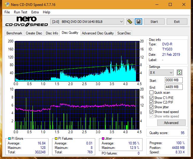 Samsung SH-224BB \SH-224DB\SH-224FB\Samsung SH-224GB-dq_20x_dw1640.png