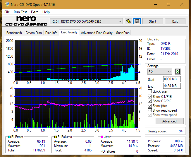 Samsung SH-224BB \SH-224DB\SH-224FB\Samsung SH-224GB-dq_22x_dw1640.png