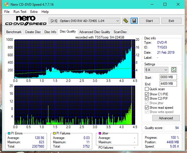 Samsung SH-224BB \SH-224DB\SH-224FB\Samsung SH-224GB-dq_22x_ad-7240s.png