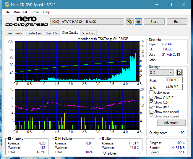 Samsung SH-224BB \SH-224DB\SH-224FB\Samsung SH-224GB-dq_22x_ihas124-b.png