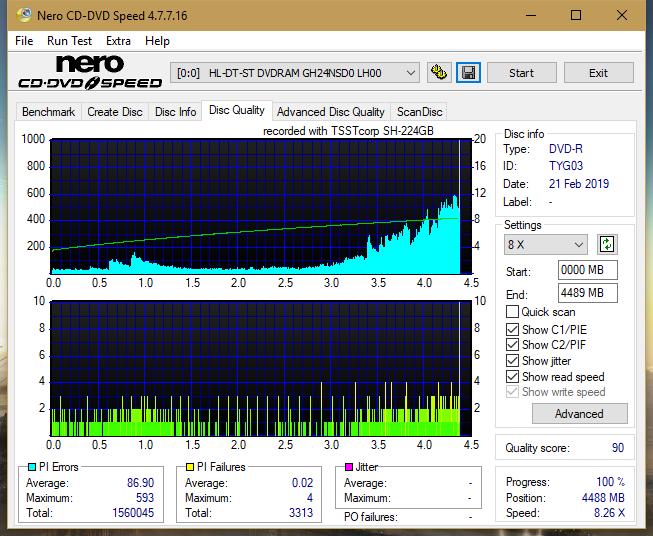 Samsung SH-224BB \SH-224DB\SH-224FB\Samsung SH-224GB-dq_24x_gh24nsd0.png