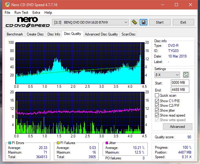 Panasonic SW810/SW820/SW830/SW840-dq_6x_dw1620.png